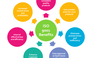 Benefits of Being OHSAS 18001 Certified