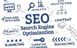 How SEO Services Should Concentrate on Internet Keywords
